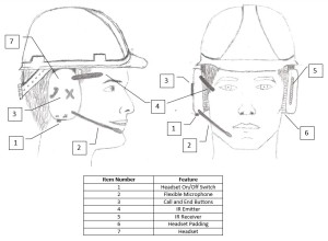 Concept Sketch for Headset Style Communication System